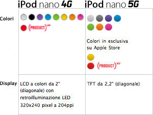 07188z_ipodnanodisplay4g5g