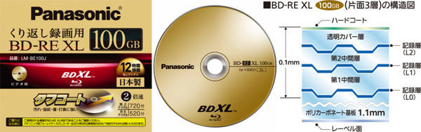 14-10895b_panasonicbdxl100gb